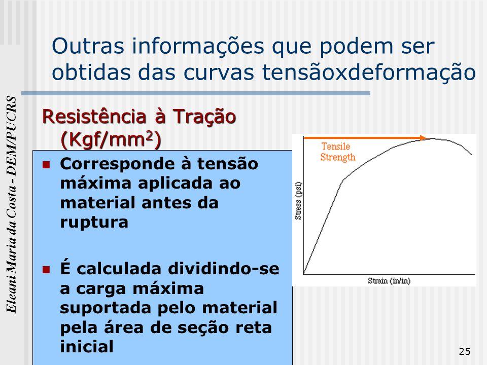Eleani Maria da Costa - DEM/PUCRS 25 Outras informações que podem ser obtidas das curvas tensãoxdeformação Resistência à Tração (Kgf/mm 2 ) Correspond