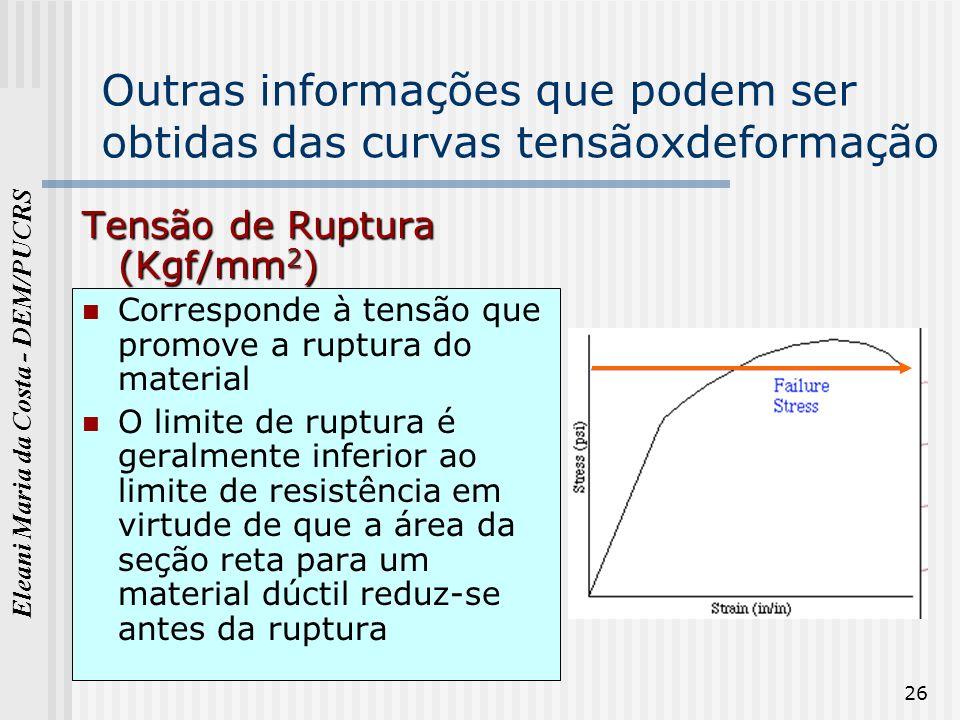 Eleani Maria da Costa - DEM/PUCRS 26 Outras informações que podem ser obtidas das curvas tensãoxdeformação Tensão de Ruptura (Kgf/mm 2 ) Corresponde à