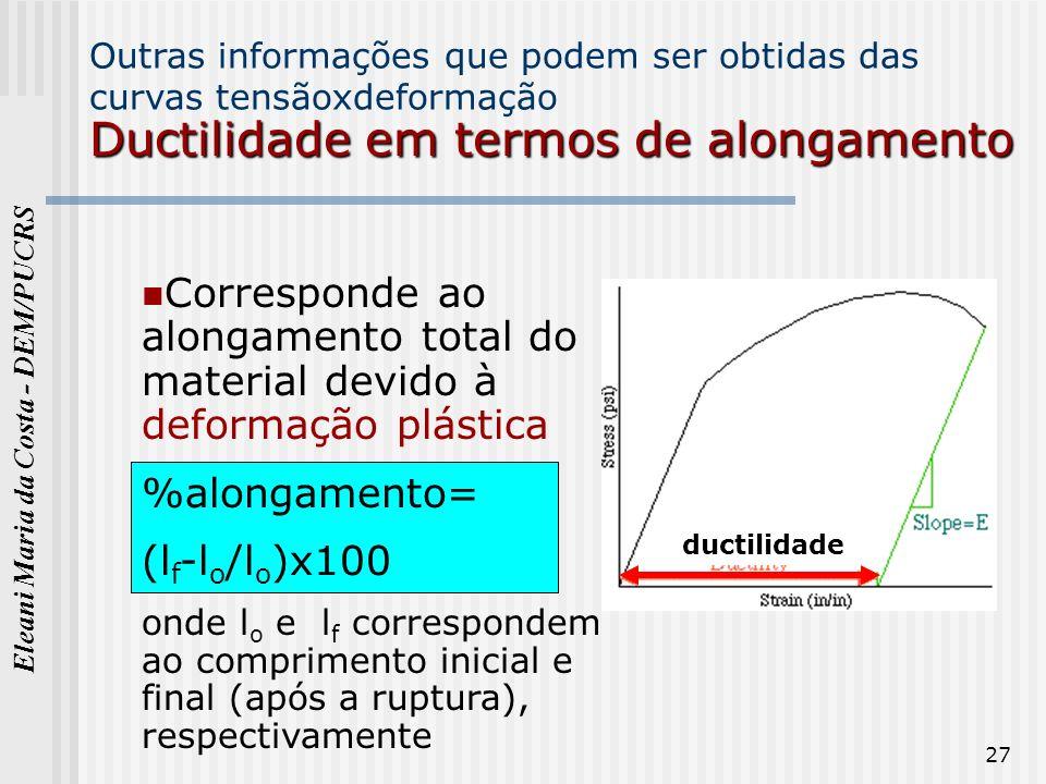 Eleani Maria da Costa - DEM/PUCRS 27 Corresponde ao alongamento total do material devido à deformação plástica %alongamento= (l f -l o /l o )x100 onde