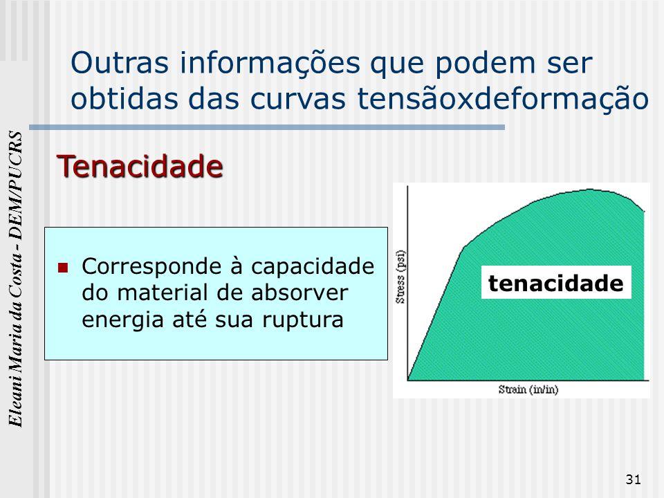 Eleani Maria da Costa - DEM/PUCRS 31 Outras informações que podem ser obtidas das curvas tensãoxdeformação Tenacidade Corresponde à capacidade do mate