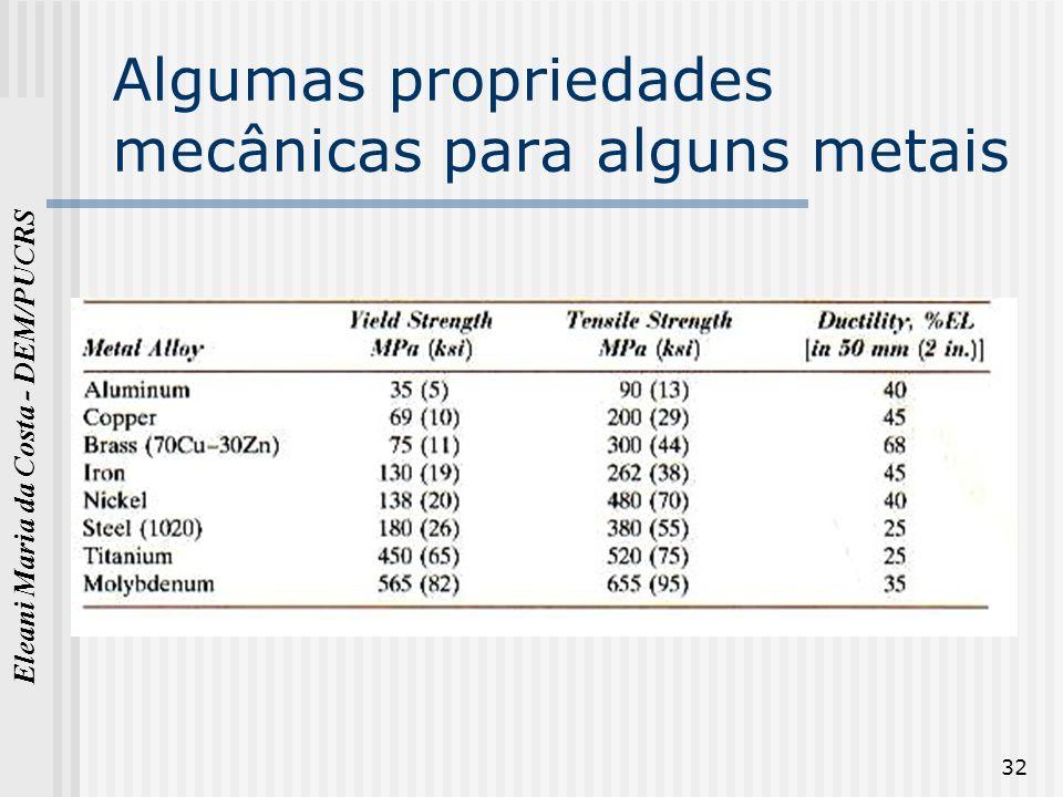 Eleani Maria da Costa - DEM/PUCRS 32 Algumas propriedades mecânicas para alguns metais