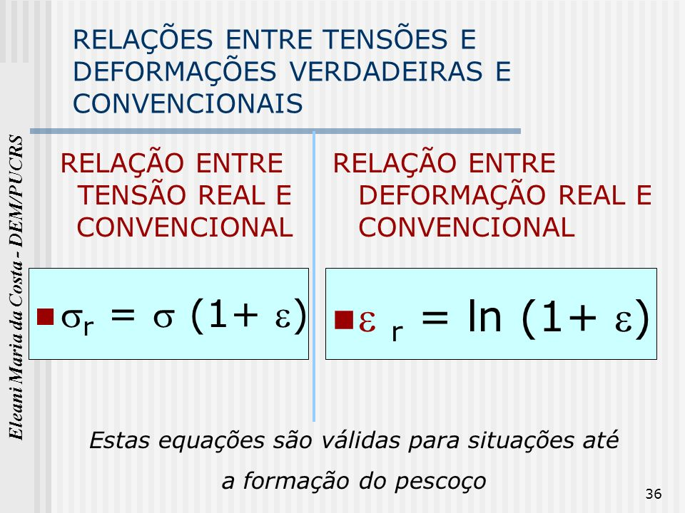Eleani Maria da Costa - DEM/PUCRS 36 RELAÇÕES ENTRE TENSÕES E DEFORMAÇÕES VERDADEIRAS E CONVENCIONAIS RELAÇÃO ENTRE TENSÃO REAL E CONVENCIONAL r = (1+