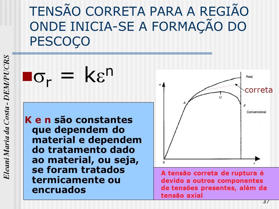 Eleani Maria da Costa - DEM/PUCRS 37 TENSÃO CORRETA PARA A REGIÃO ONDE INICIA-SE A FORMAÇÃO DO PESCOÇO r = k n K e n são constantes que dependem do ma