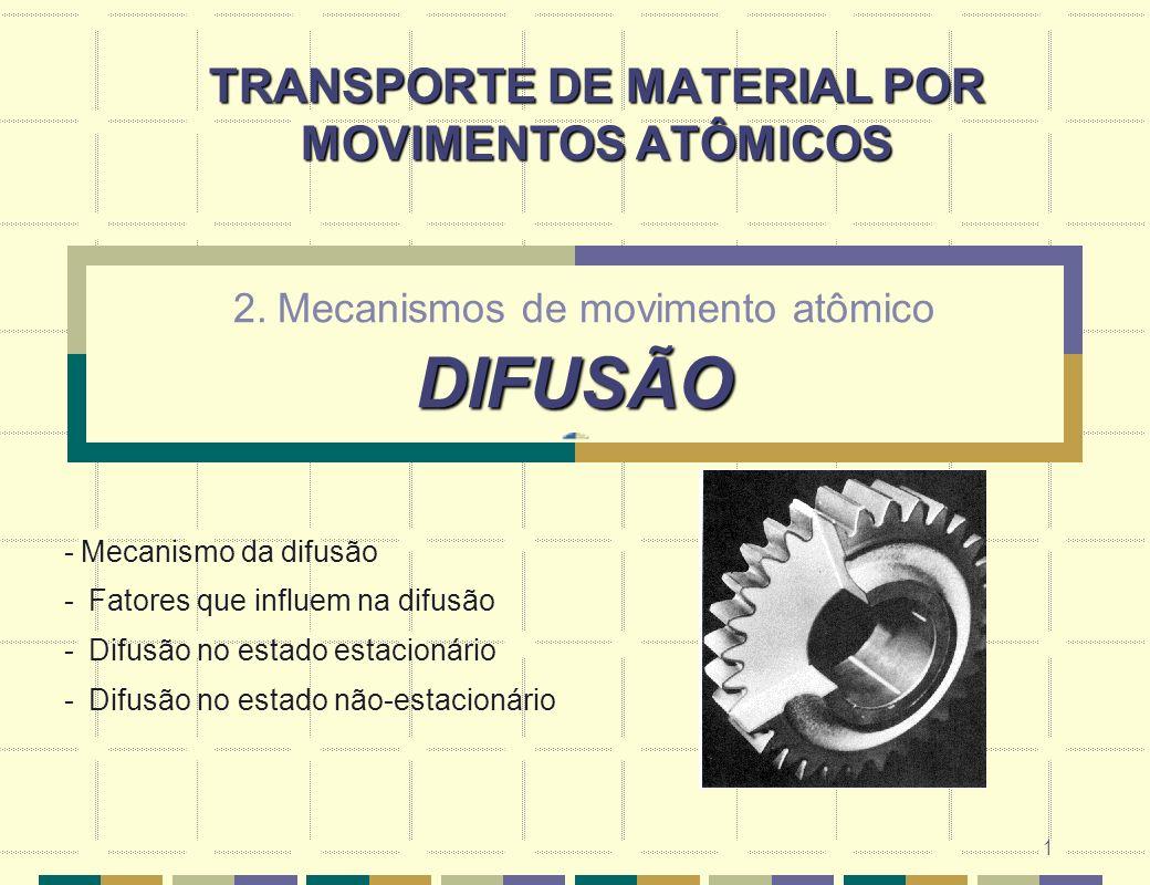 1 DIFUSÃO 2. Mecanismos de movimento atômico DIFUSÃO TRANSPORTE DE MATERIAL POR MOVIMENTOS ATÔMICOS - Mecanismo da difusão - Fatores que influem na di