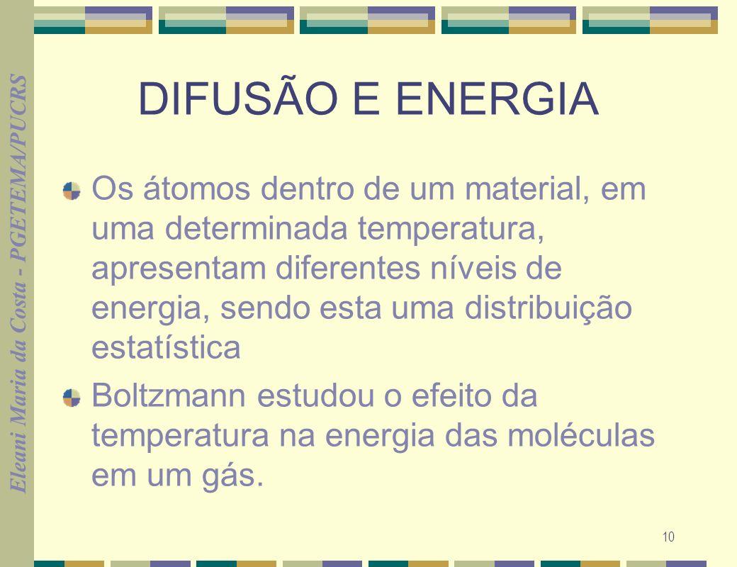 Eleani Maria da Costa - PGETEMA/PUCRS 10 DIFUSÃO E ENERGIA Os átomos dentro de um material, em uma determinada temperatura, apresentam diferentes níveis de energia, sendo esta uma distribuição estatística Boltzmann estudou o efeito da temperatura na energia das moléculas em um gás.