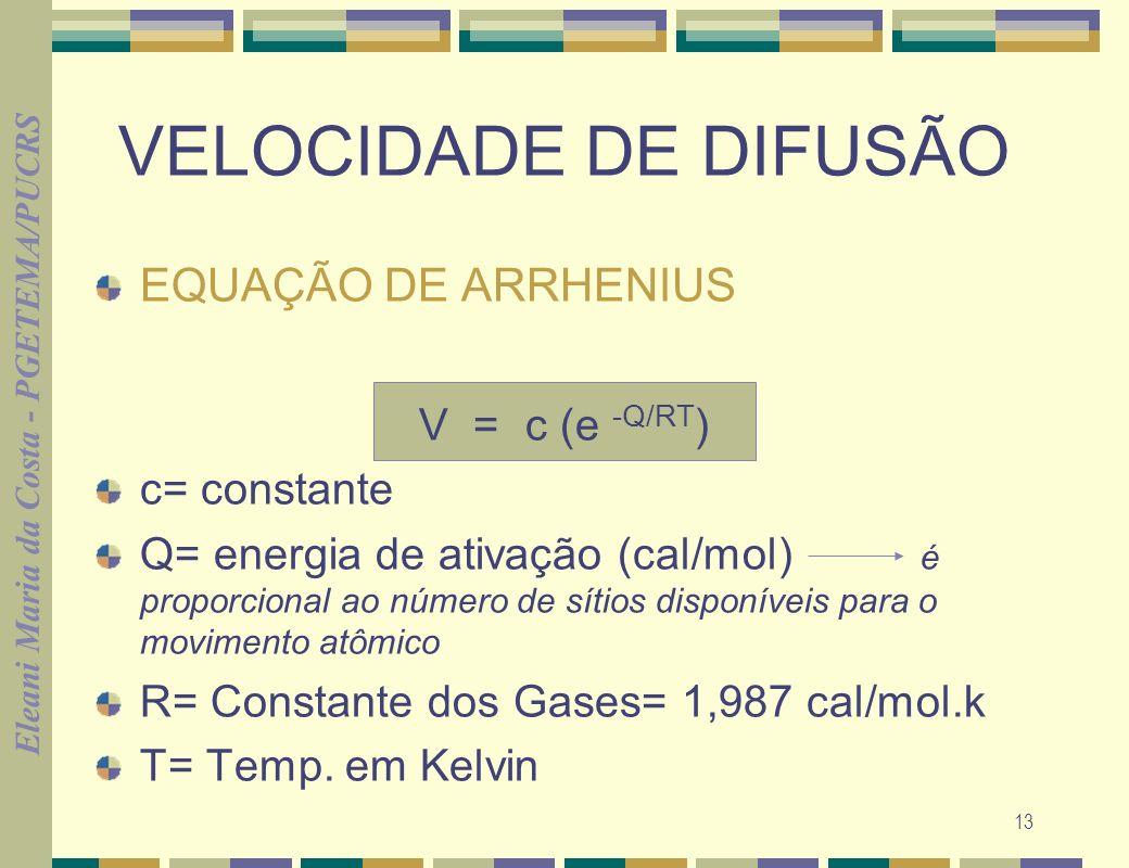 Eleani Maria da Costa - PGETEMA/PUCRS 13 VELOCIDADE DE DIFUSÃO EQUAÇÃO DE ARRHENIUS V = c (e -Q/RT ) c= constante Q= energia de ativação (cal/mol) é proporcional ao número de sítios disponíveis para o movimento atômico R= Constante dos Gases= 1,987 cal/mol.k T= Temp.