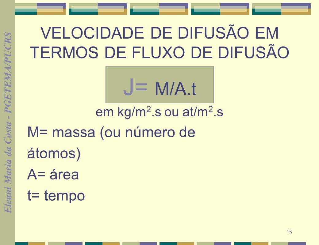 Eleani Maria da Costa - PGETEMA/PUCRS 15 VELOCIDADE DE DIFUSÃO EM TERMOS DE FLUXO DE DIFUSÃO J= M/A.t em kg/m 2.s ou at/m 2.s M= massa (ou número de á