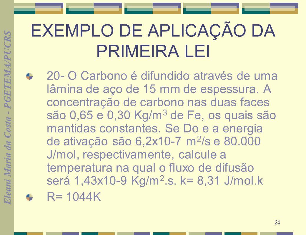 Eleani Maria da Costa - PGETEMA/PUCRS 24 EXEMPLO DE APLICAÇÃO DA PRIMEIRA LEI 20- O Carbono é difundido através de uma lâmina de aço de 15 mm de espes