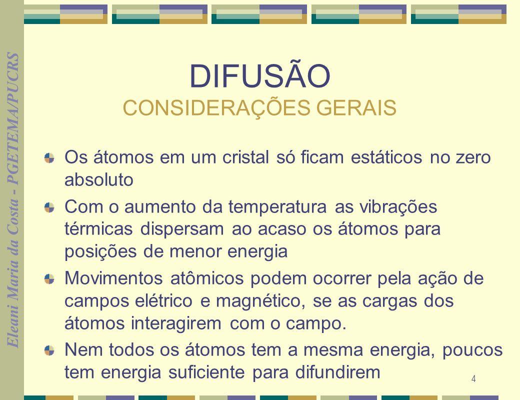 Eleani Maria da Costa - PGETEMA/PUCRS 4 DIFUSÃO CONSIDERAÇÕES GERAIS Os átomos em um cristal só ficam estáticos no zero absoluto Com o aumento da temp