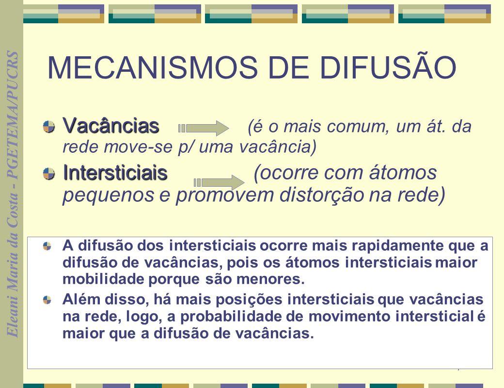 Eleani Maria da Costa - PGETEMA/PUCRS 7 MECANISMOS DE DIFUSÃO Vacâncias Vacâncias (é o mais comum, um át. da rede move-se p/ uma vacância) Intersticia