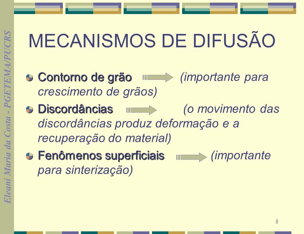 Eleani Maria da Costa - PGETEMA/PUCRS 8 MECANISMOS DE DIFUSÃO Contorno de grão Contorno de grão (importante para crescimento de grãos) Discordâncias D