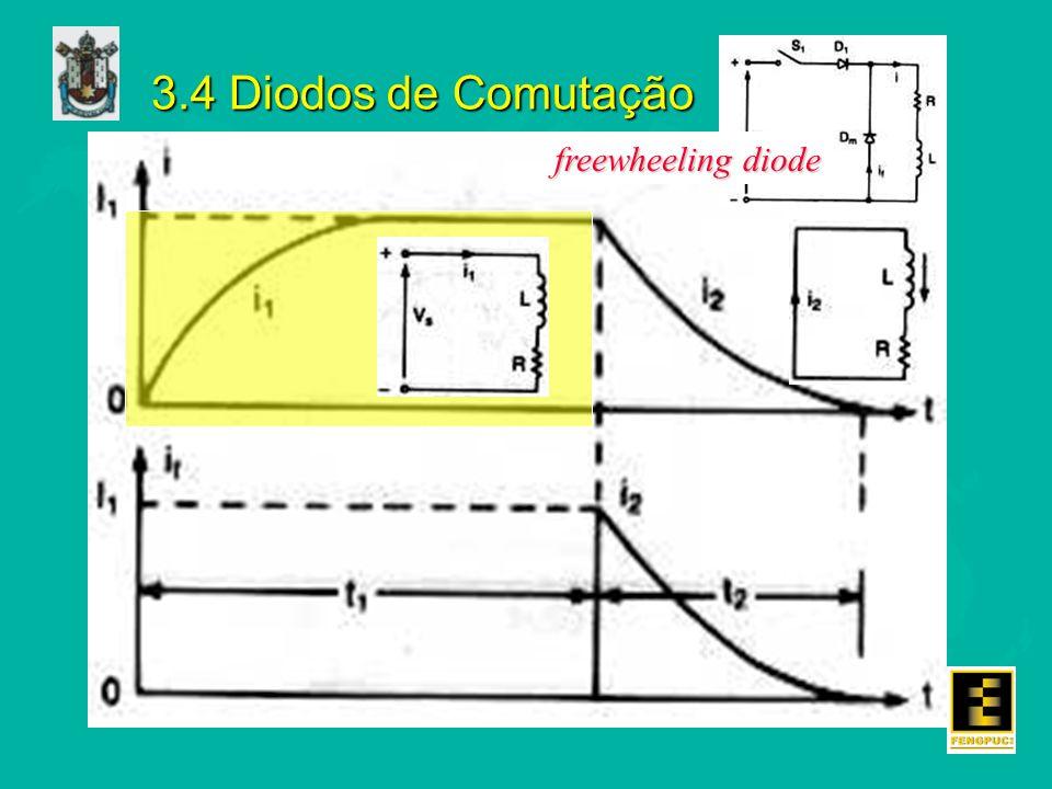 3.4 Diodos de Comutação freewheeling diode