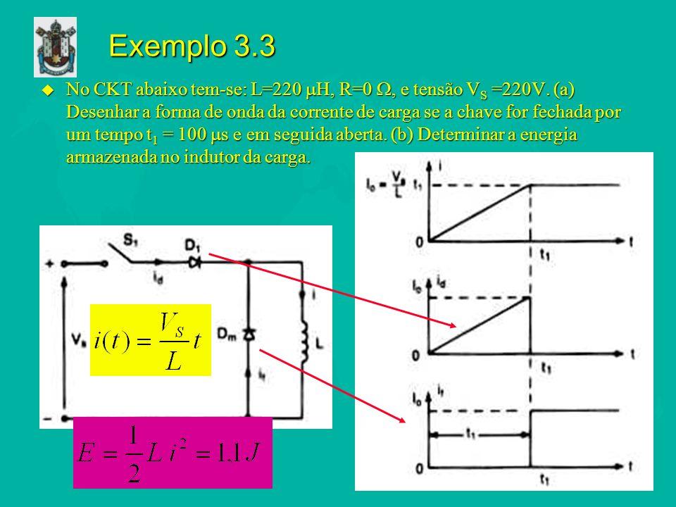 Exemplo 3.3 u No CKT abaixo tem-se: L=220 H, R=0, e tensão V S =220V.