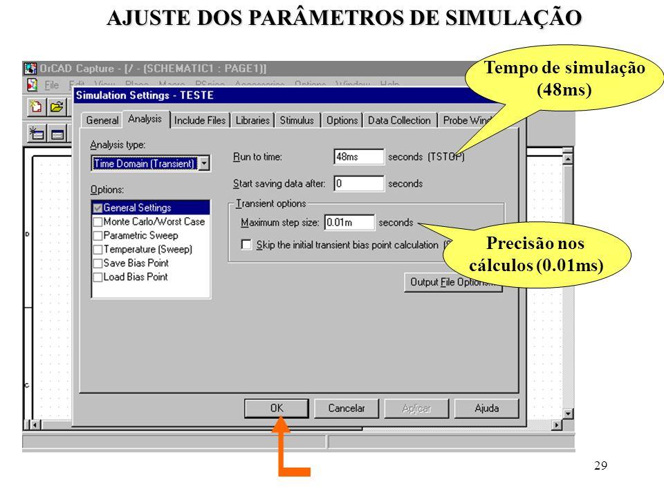 29 Tempo de simulação (48ms) Precisão nos cálculos (0.01ms) AJUSTE DOS PARÂMETROS DE SIMULAÇÃO