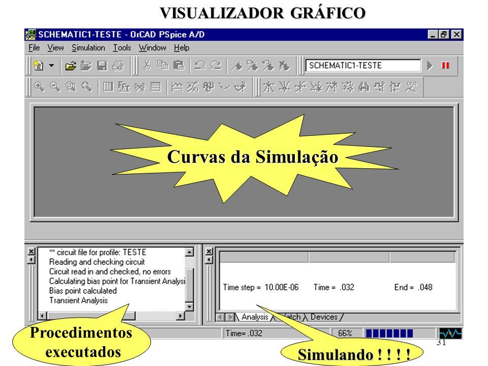 31 VISUALIZADOR GRÁFICO Curvas da Simulação Procedimentos executados Simulando ! ! ! !