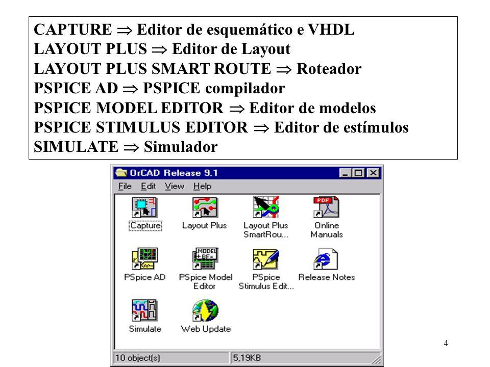 4 CAPTURE Editor de esquemático e VHDL LAYOUT PLUS Editor de Layout LAYOUT PLUS SMART ROUTE Roteador PSPICE AD PSPICE compilador PSPICE MODEL EDITOR E