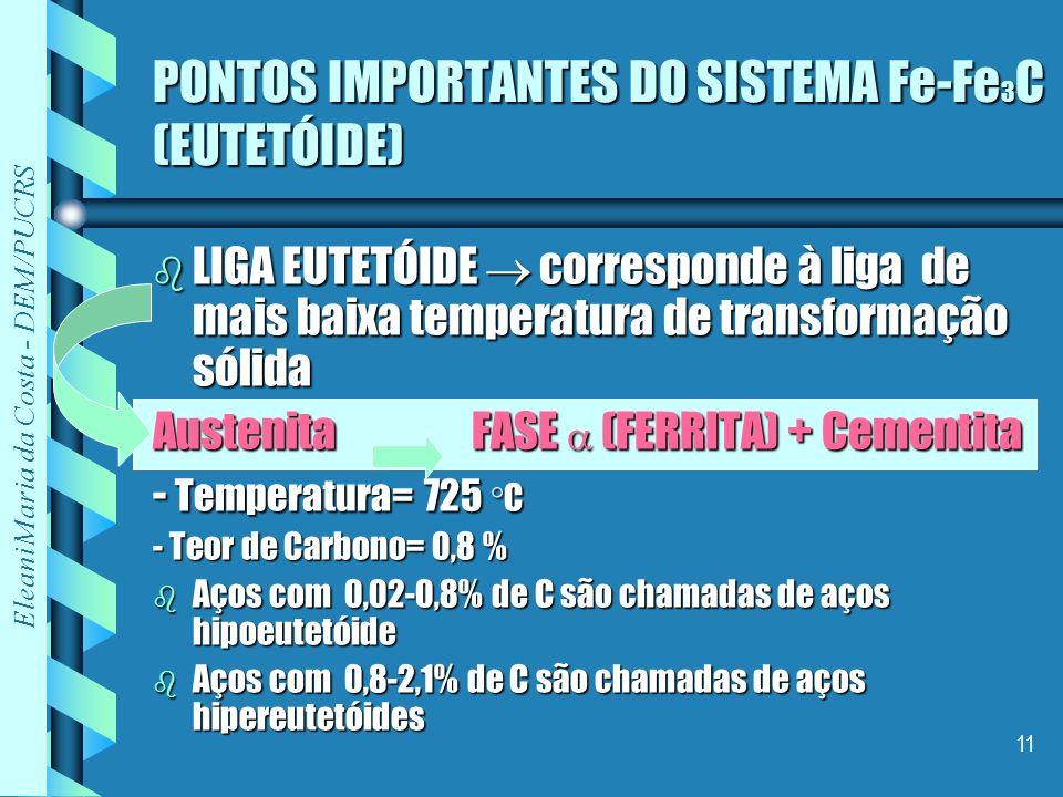 Eleani Maria da Costa - DEM/PUCRS 11 PONTOS IMPORTANTES DO SISTEMA Fe-Fe 3 C (EUTETÓIDE) b LIGA EUTETÓIDE corresponde à liga de mais baixa temperatura