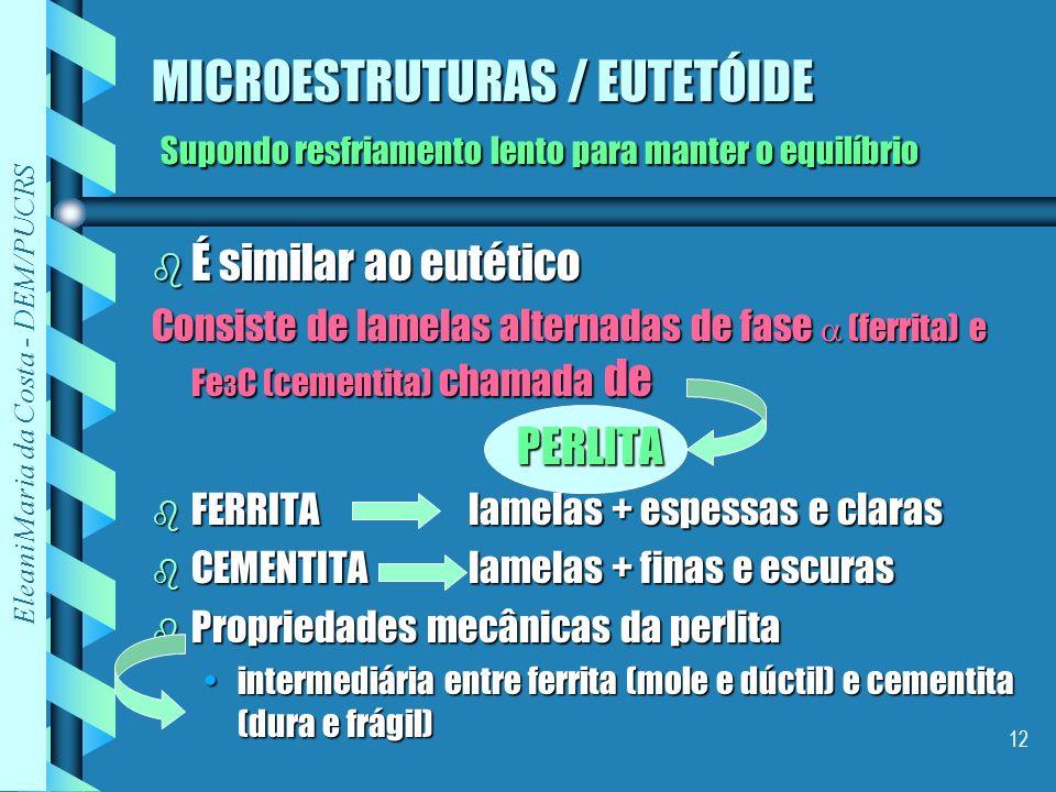 Eleani Maria da Costa - DEM/PUCRS 12 MICROESTRUTURAS / EUTETÓIDE Supondo resfriamento lento para manter o equilíbrio b É similar ao eutético Consiste