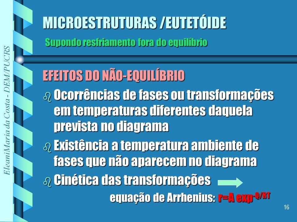 Eleani Maria da Costa - DEM/PUCRS 16 MICROESTRUTURAS /EUTETÓIDE Supondo resfriamento fora do equilíbrio EFEITOS DO NÃO-EQUILÍBRIO b Ocorrências de fas