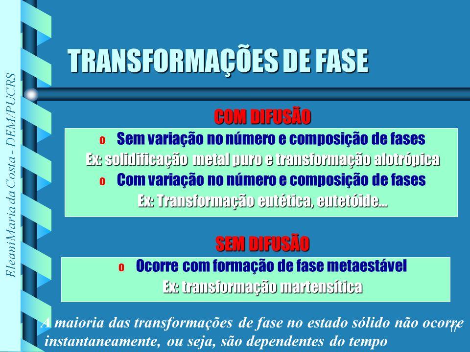Eleani Maria da Costa - DEM/PUCRS 17 TRANSFORMAÇÕES DE FASE COM DIFUSÃO o o Sem variação no número e composição de fases Ex: solidificação metal puro