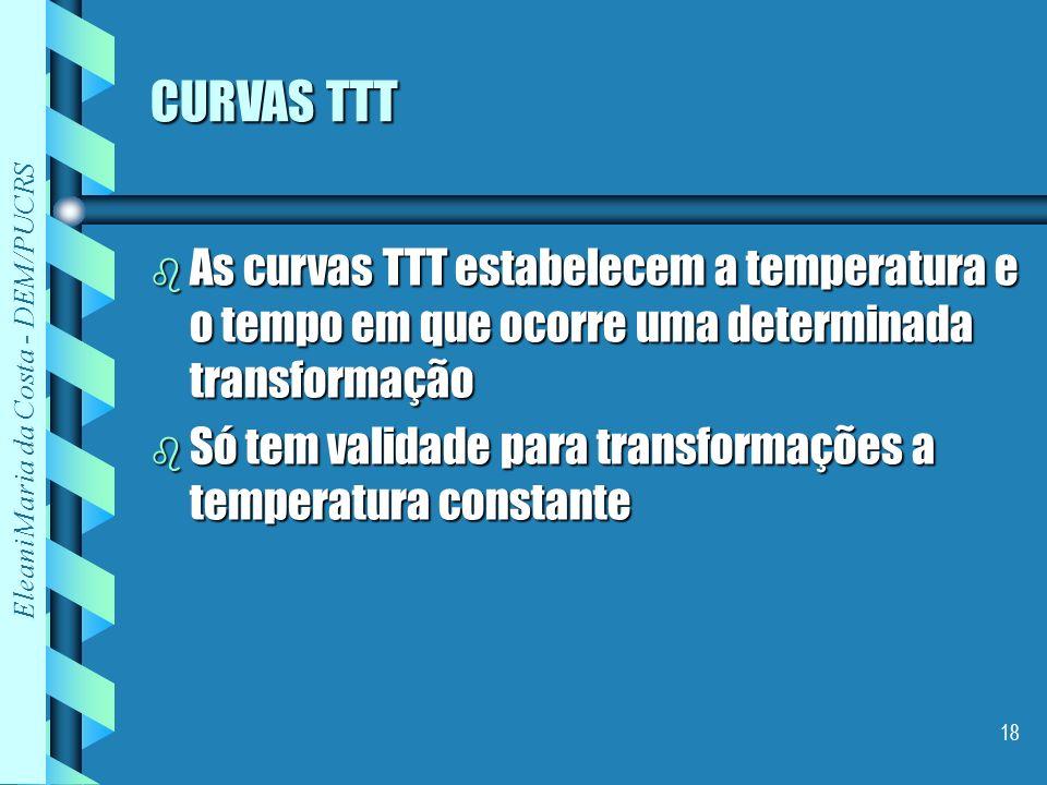 Eleani Maria da Costa - DEM/PUCRS 18 CURVAS TTT b As curvas TTT estabelecem a temperatura e o tempo em que ocorre uma determinada transformação b Só t