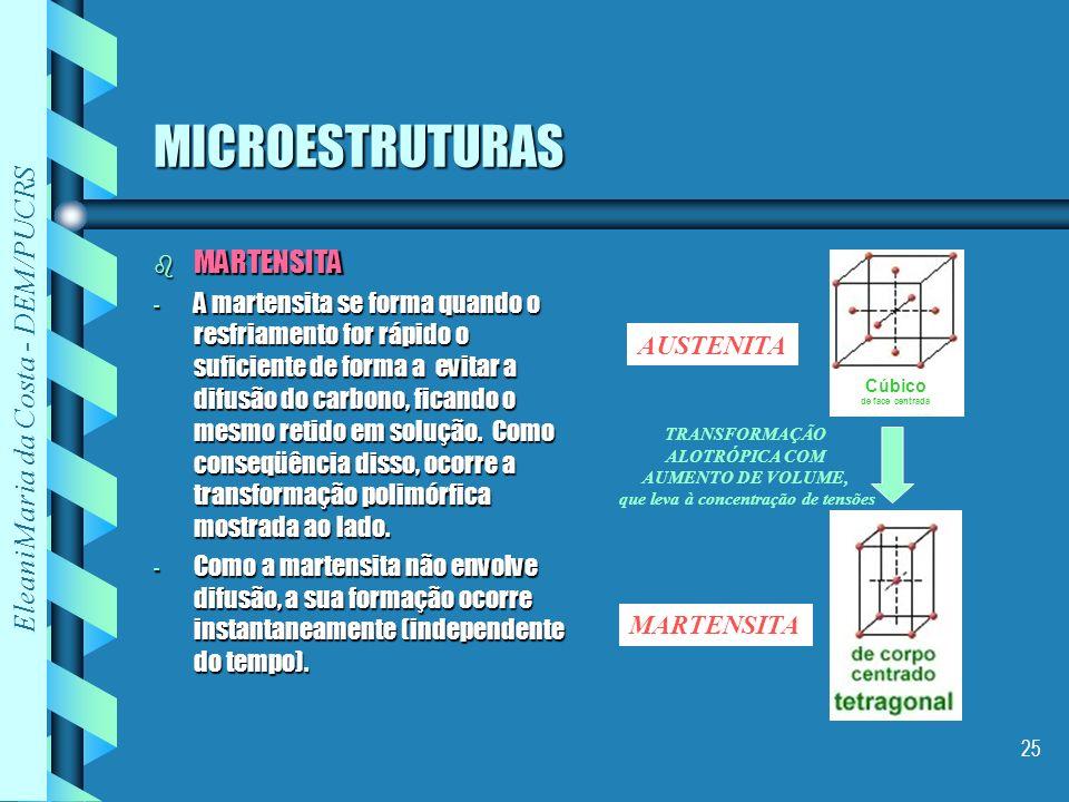 Eleani Maria da Costa - DEM/PUCRS 25 MICROESTRUTURAS b MARTENSITA - A martensita se forma quando o resfriamento for rápido o suficiente de forma a evi
