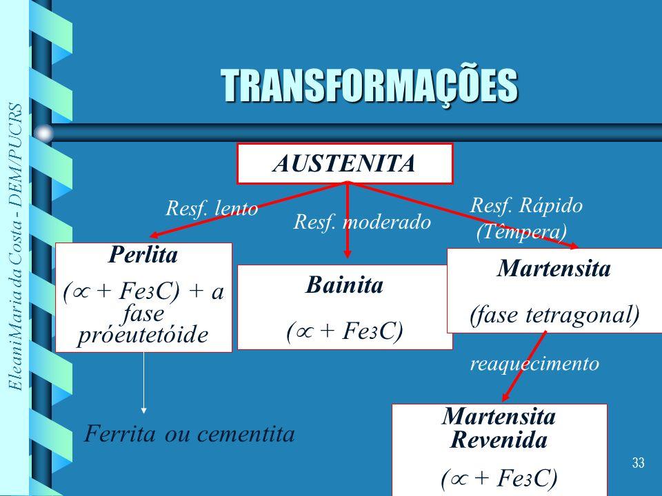 Eleani Maria da Costa - DEM/PUCRS 33 TRANSFORMAÇÕES AUSTENITA Perlita ( + Fe 3 C) + a fase próeutetóide Bainita ( + Fe 3 C) Martensita (fase tetragona