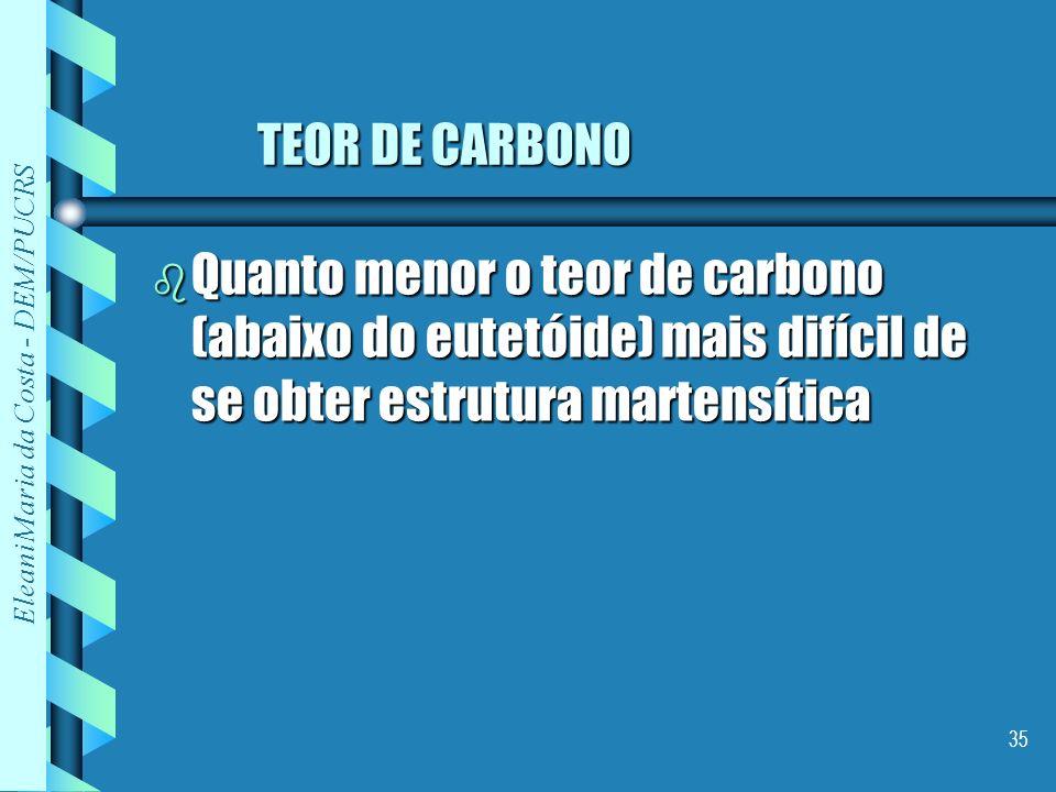 Eleani Maria da Costa - DEM/PUCRS 35 TEOR DE CARBONO b Quanto menor o teor de carbono (abaixo do eutetóide) mais difícil de se obter estrutura martens