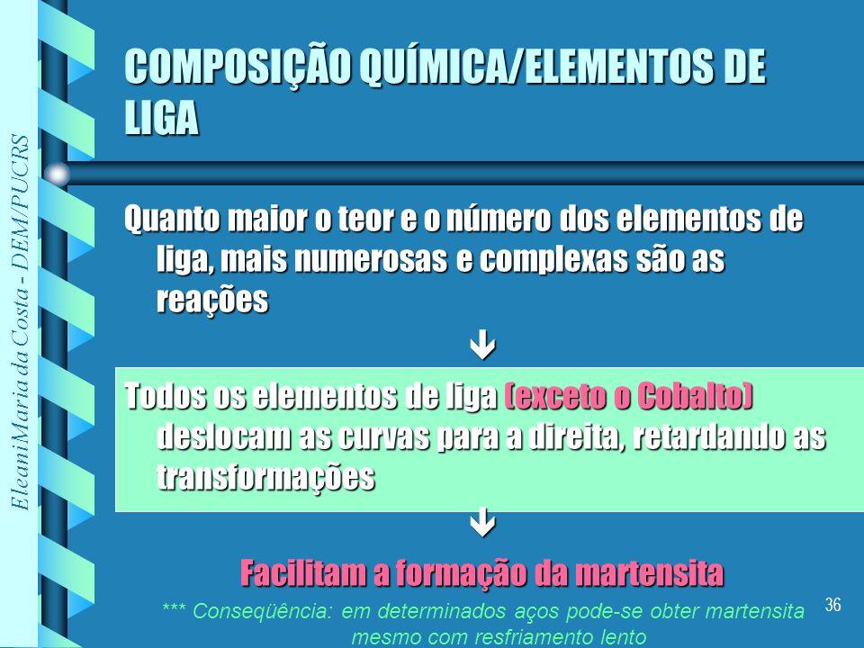 Eleani Maria da Costa - DEM/PUCRS 36 COMPOSIÇÃO QUÍMICA/ELEMENTOS DE LIGA Quanto maior o teor e o número dos elementos de liga, mais numerosas e compl