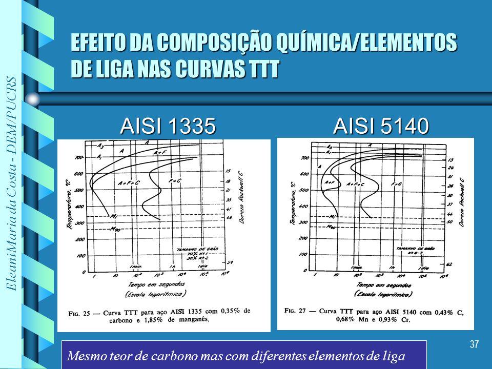 Eleani Maria da Costa - DEM/PUCRS 37 EFEITO DA COMPOSIÇÃO QUÍMICA/ELEMENTOS DE LIGA NAS CURVAS TTT AISI 1335 AISI 5140 Mesmo teor de carbono mas com d