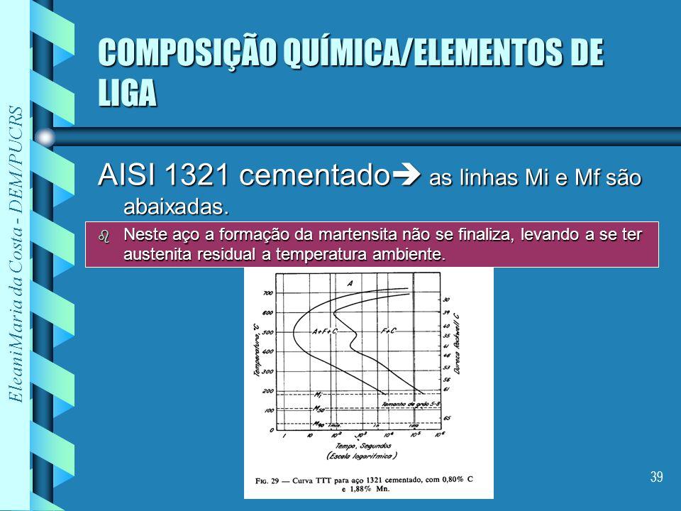 Eleani Maria da Costa - DEM/PUCRS 39 COMPOSIÇÃO QUÍMICA/ELEMENTOS DE LIGA AISI 1321 cementado as linhas Mi e Mf são abaixadas. b Neste aço a formação