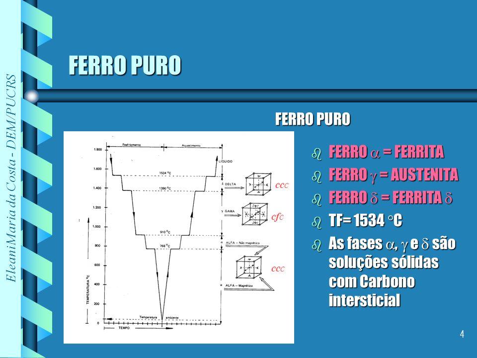 Eleani Maria da Costa - DEM/PUCRS 5 Ferro Puro /Formas Alotrópicas FERRO = FERRITA b Estrutura= ccc b Temperatura existência= até 912 C b Fase Magnética até 768 C (temperatura de Curie) b Solubilidade máx do Carbono= 0,02% a 727 C FERRO = AUSTENITA b Estrutura= cfc (tem + posições intersticiais) b Temperatura existência= 912 - 1394 C b Fase Não-Magnética b Solubilidade máx do Carbono= 2,14% a 1148 C