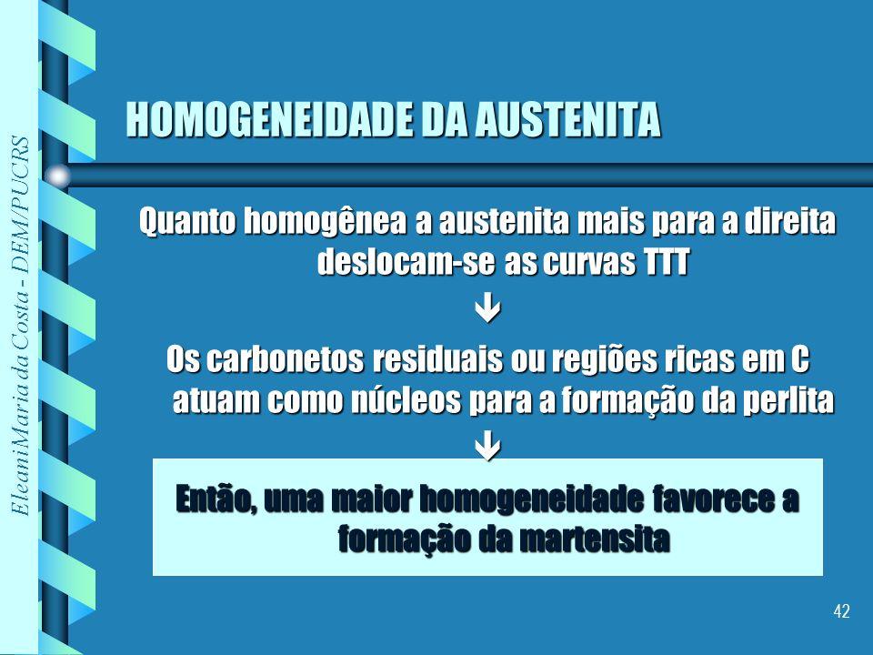 Eleani Maria da Costa - DEM/PUCRS 42 HOMOGENEIDADE DA AUSTENITA Quanto homogênea a austenita mais para a direita deslocam-se as curvas TTT Os carbonet