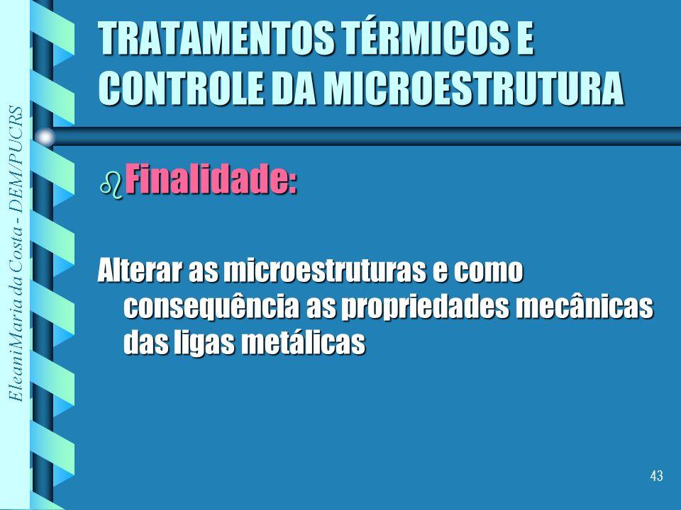 Eleani Maria da Costa - DEM/PUCRS 43 TRATAMENTOS TÉRMICOS E CONTROLE DA MICROESTRUTURA b Finalidade: Alterar as microestruturas e como consequência as