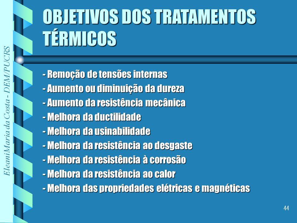 Eleani Maria da Costa - DEM/PUCRS 44 OBJETIVOS DOS TRATAMENTOS TÉRMICOS - Remoção de tensões internas - Aumento ou diminuição da dureza - Aumento da r