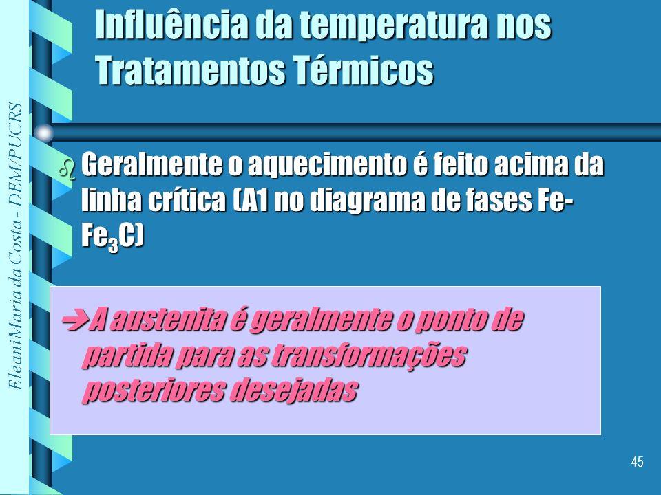 Eleani Maria da Costa - DEM/PUCRS 45 Influência da temperatura nos Tratamentos Térmicos b Geralmente o aquecimento é feito acima da linha crítica (A1