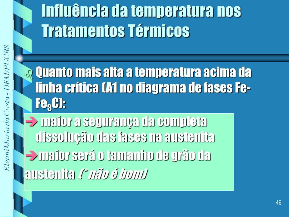 Eleani Maria da Costa - DEM/PUCRS 46 Influência da temperatura nos Tratamentos Térmicos b Quanto mais alta a temperatura acima da linha crítica (A1 no