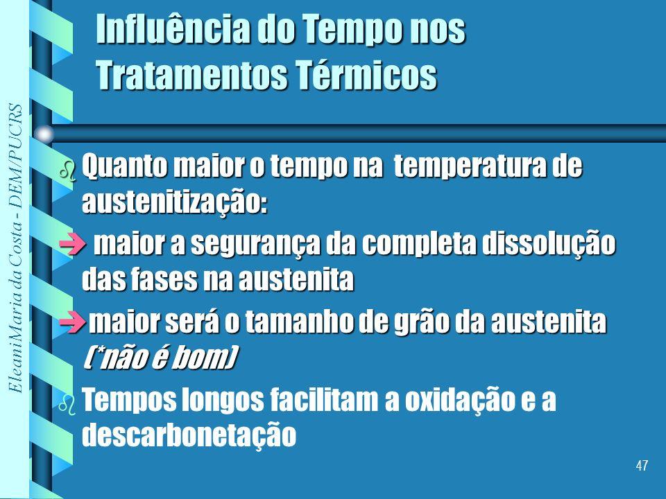 Eleani Maria da Costa - DEM/PUCRS 47 Influência do Tempo nos Tratamentos Térmicos b Quanto maior o tempo na temperatura de austenitização: maior a seg