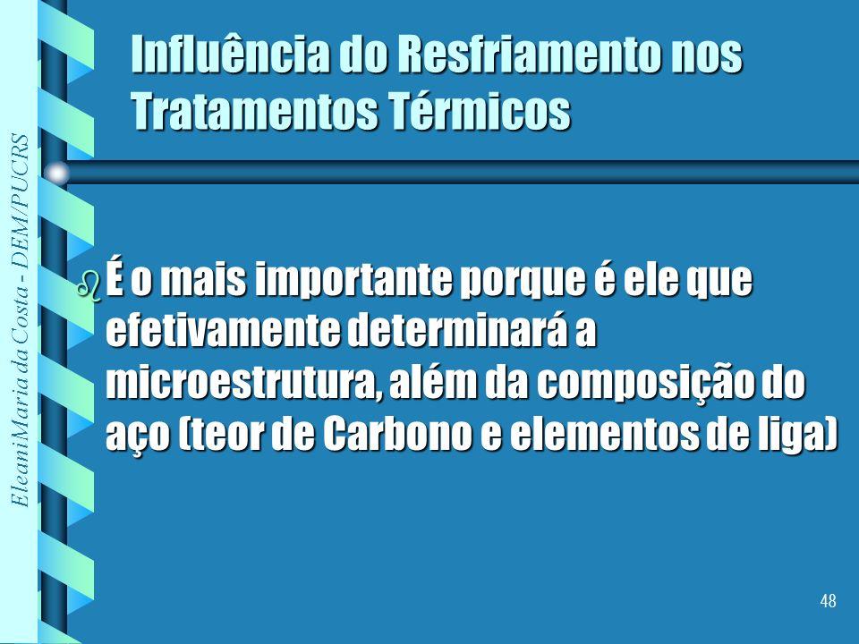 Eleani Maria da Costa - DEM/PUCRS 48 Influência do Resfriamento nos Tratamentos Térmicos Influência do Resfriamento nos Tratamentos Térmicos b É o mai
