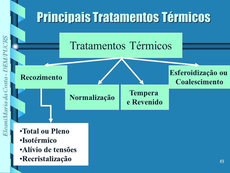 Eleani Maria da Costa - DEM/PUCRS 49 Principais Tratamentos Térmicos Tratamentos Térmicos Recozimento Normalização Tempera e Revenido Esferoidização o