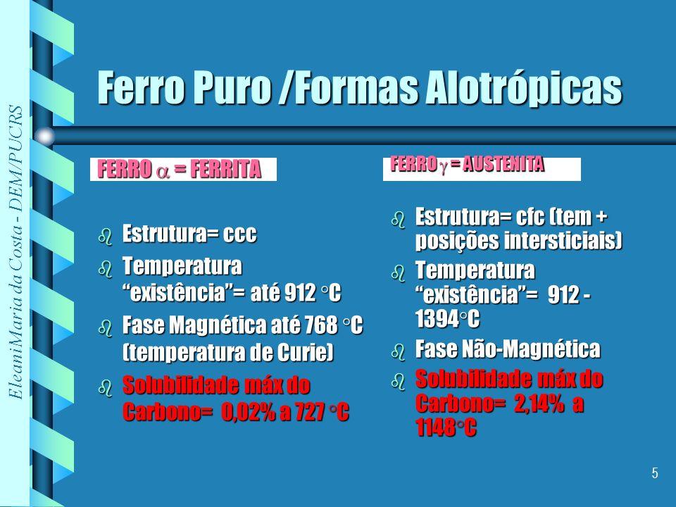Eleani Maria da Costa - DEM/PUCRS 5 Ferro Puro /Formas Alotrópicas FERRO = FERRITA b Estrutura= ccc b Temperatura existência= até 912 C b Fase Magnéti