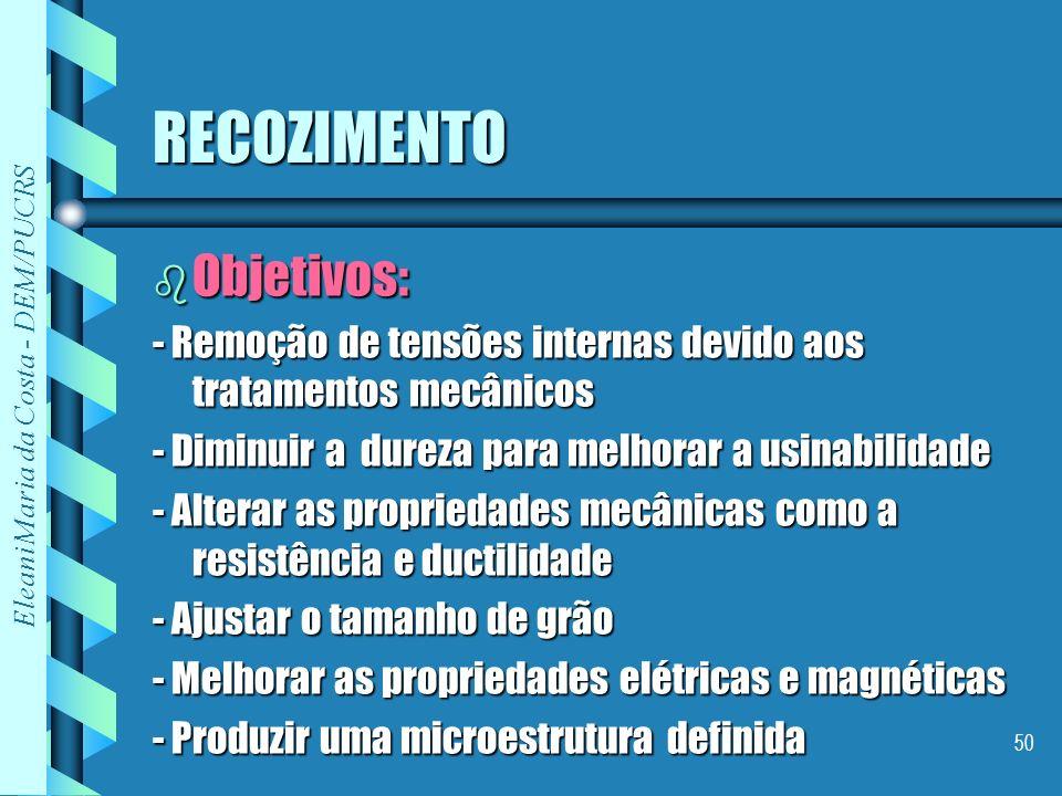 Eleani Maria da Costa - DEM/PUCRS 50 RECOZIMENTO b Objetivos: - Remoção de tensões internas devido aos tratamentos mecânicos - Diminuir a dureza para