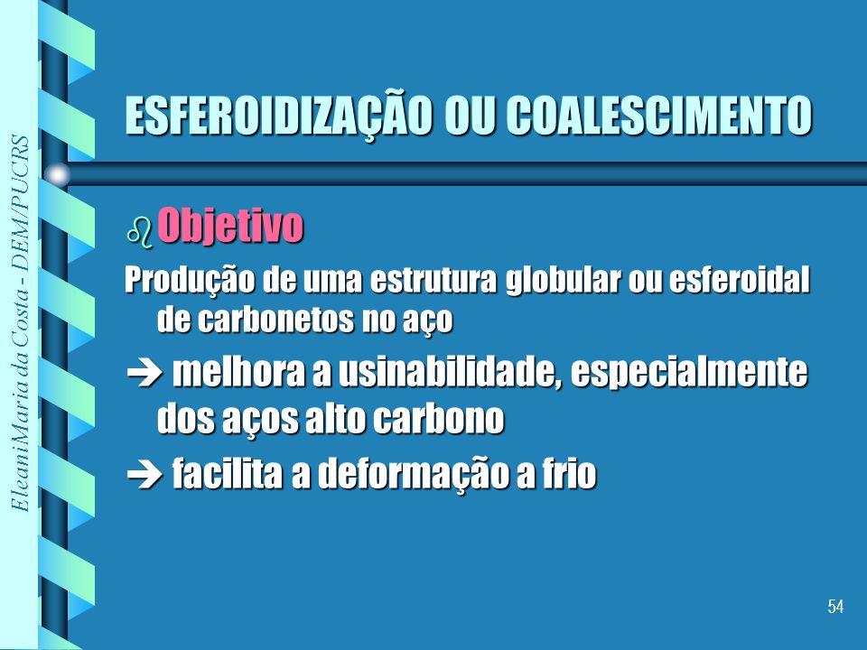 Eleani Maria da Costa - DEM/PUCRS 54 ESFEROIDIZAÇÃO OU COALESCIMENTO b Objetivo Produção de uma estrutura globular ou esferoidal de carbonetos no aço