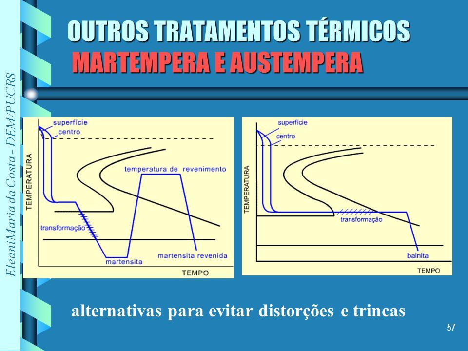 Eleani Maria da Costa - DEM/PUCRS 57 OUTROS TRATAMENTOS TÉRMICOS MARTEMPERA E AUSTEMPERA alternativas para evitar distorções e trincas