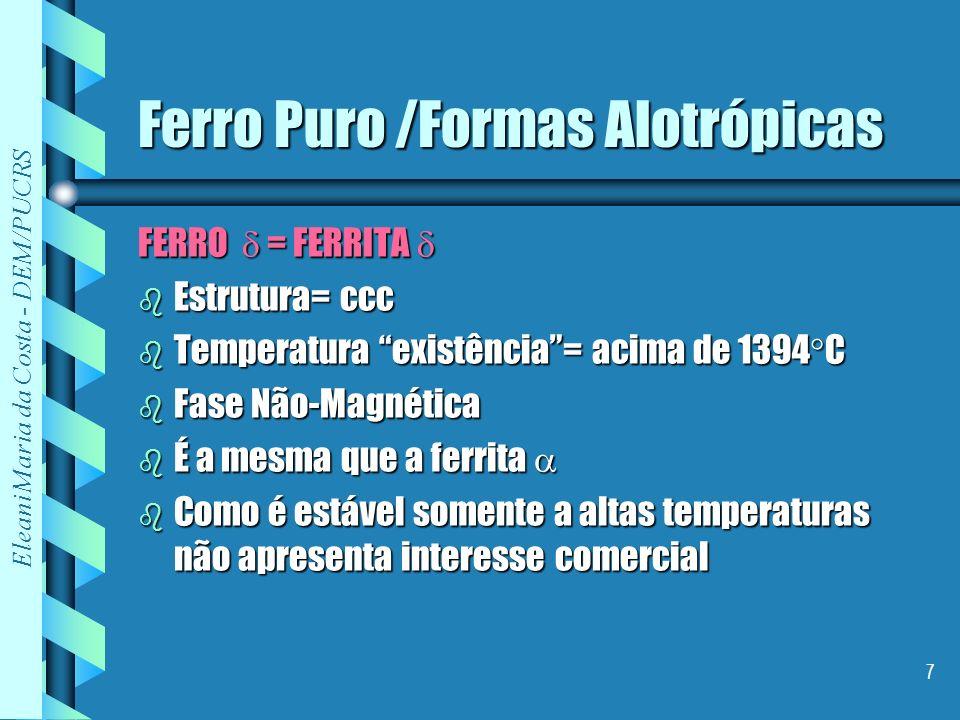 Eleani Maria da Costa - DEM/PUCRS 8 Sistema Fe-Fe 3 C b Ferro Puro= até 0,02% de Carbono b Aço= 0,02 até 2,06% de Carbono b Ferro Fundido= 2,1-4,5% de Carbono b Fe 3 C (CEMENTITA)= Forma-se quando o limite de solubilidade do carbono é ultrapassado (6,7% de C)