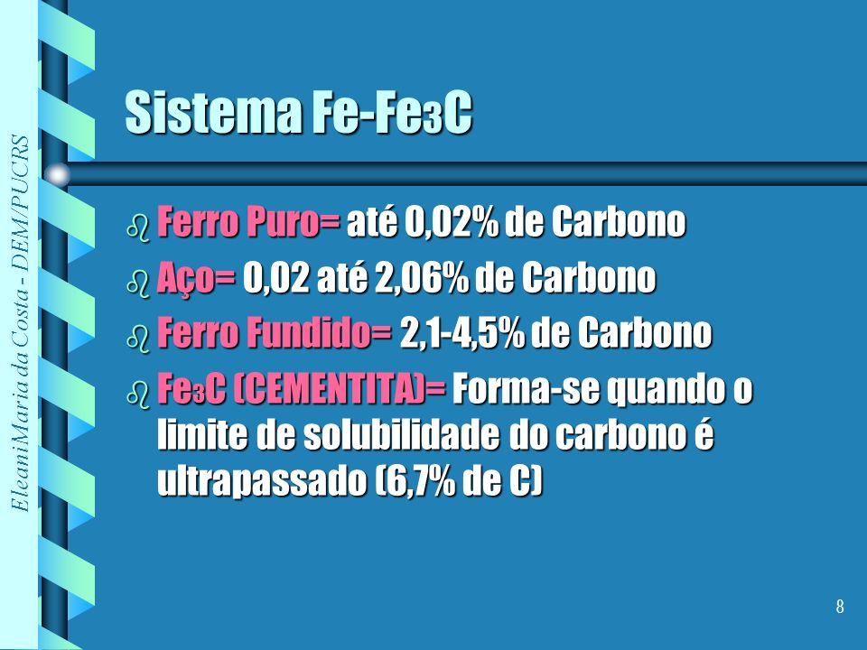 Eleani Maria da Costa - DEM/PUCRS 8 Sistema Fe-Fe 3 C b Ferro Puro= até 0,02% de Carbono b Aço= 0,02 até 2,06% de Carbono b Ferro Fundido= 2,1-4,5% de