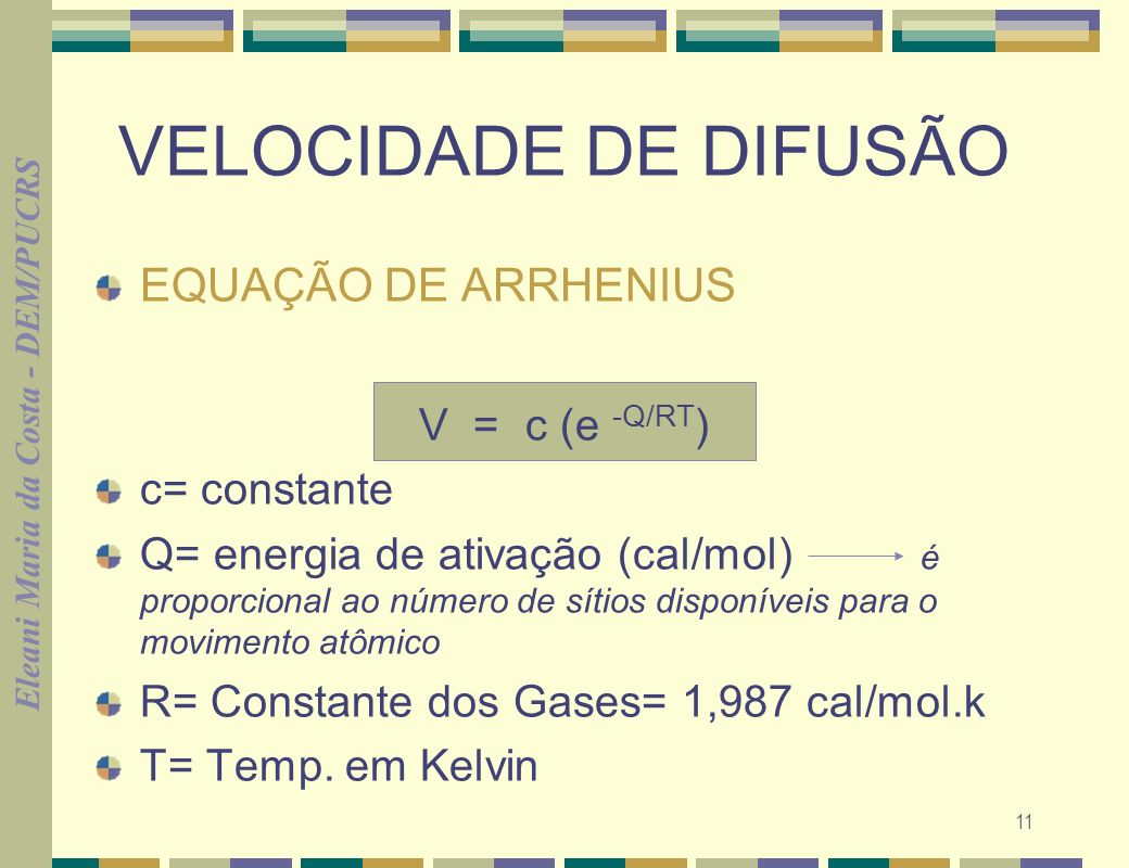 Eleani Maria da Costa - DEM/PUCRS 12 VELOCIDADE DE DIFUSÃO EQUAÇÃO DE ARRHENIUS logV = logc- Q/2,3R.(1/T) Y= b + mx Equação da reta