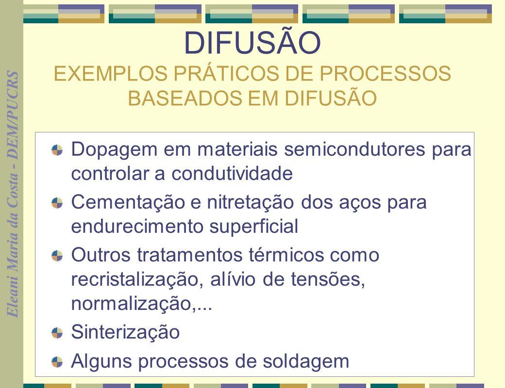 Eleani Maria da Costa - DEM/PUCRS 2 DIFUSÃO EXEMPLOS PRÁTICOS DE PROCESSOS BASEADOS EM DIFUSÃO Dopagem em materiais semicondutores para controlar a co