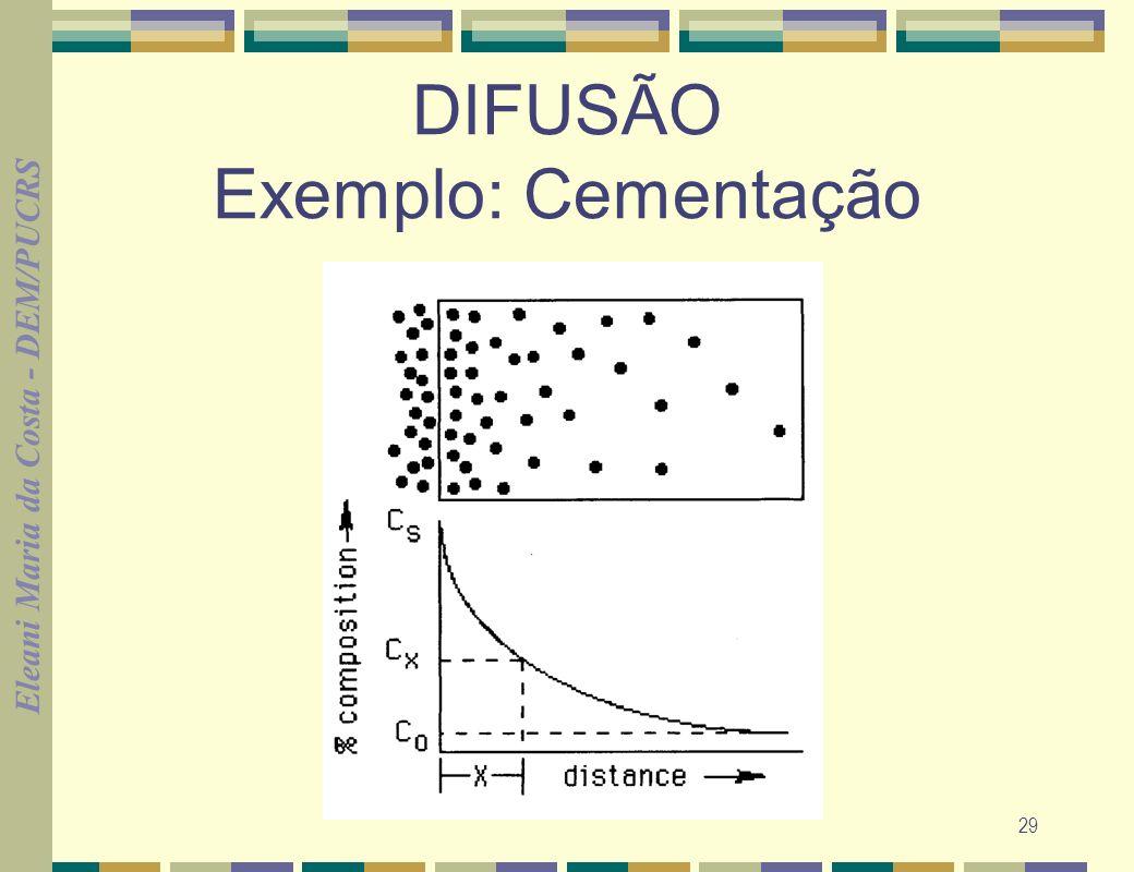 Eleani Maria da Costa - DEM/PUCRS 29 DIFUSÃO Exemplo: Cementação
