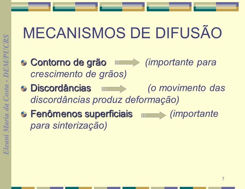 Eleani Maria da Costa - DEM/PUCRS 7 MECANISMOS DE DIFUSÃO Contorno de grão Contorno de grão (importante para crescimento de grãos) Discordâncias Disco